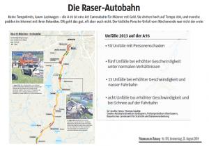 die-raser-autobahn